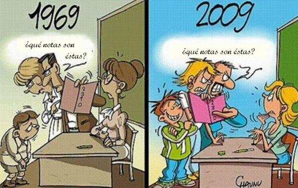 Antes y ahora en el colegio
